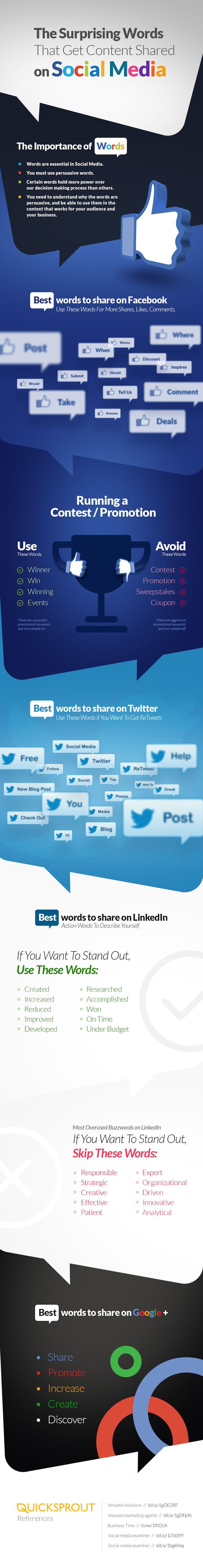 words on social media