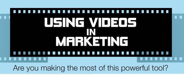 Using videos as a powerful marketing tool