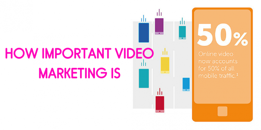 How important Video Marketing is