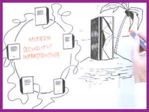 Integration – Microfocus